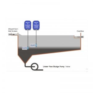 Quadbeam has the perfect solutions for the Wastewater Industry